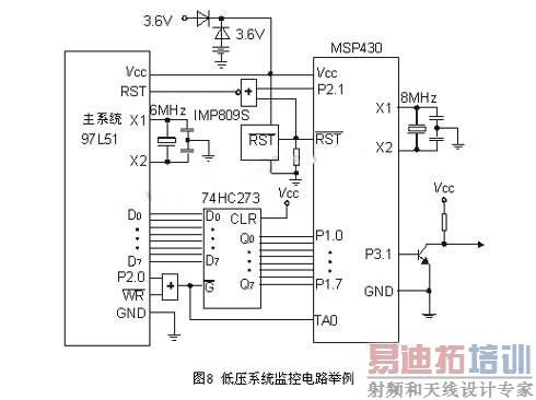 假设主系统采用mcs-51系列,使用6mh z晶振时,指令周期为2μs,则主
