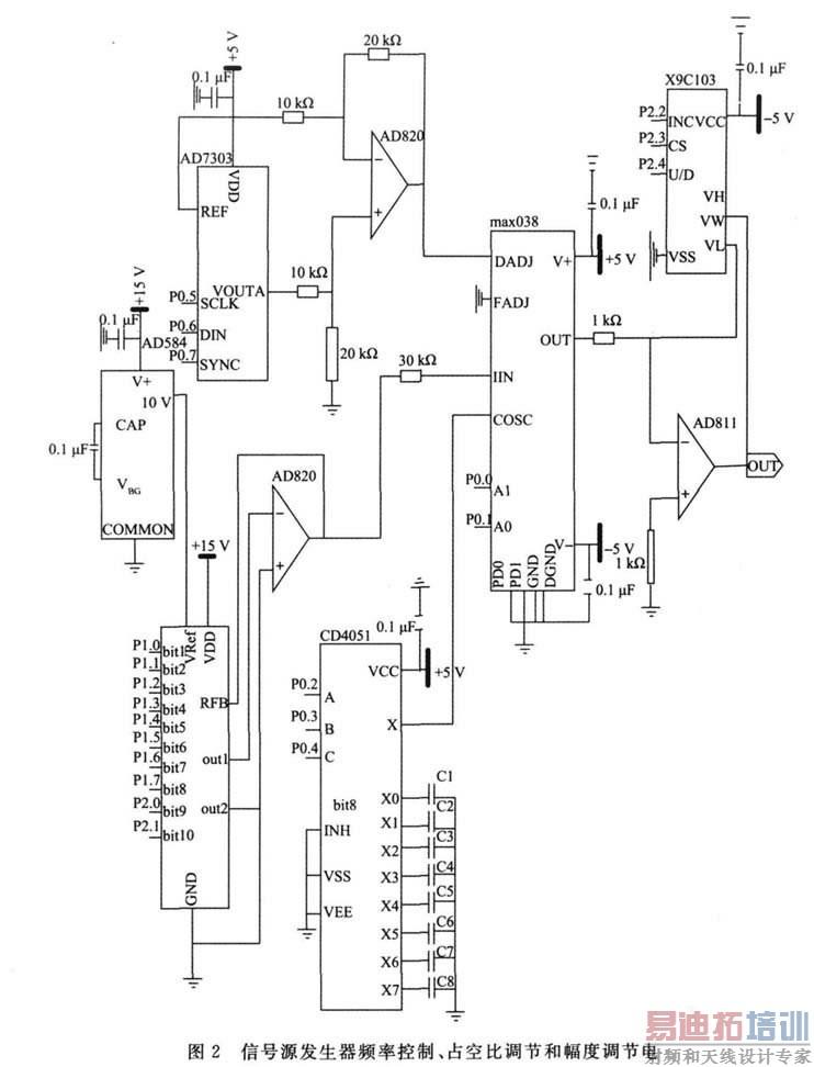 基于c8051f130和max038信号源发生器设计分析