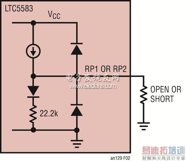 引脚rp1和rp2的简化原理图