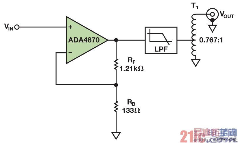 图10.焊盘式输出设计的ADA4870 连接 在目标频段内,对于任何反射, 输入阻抗均表现为50 Ω 最后一个选项,也可能是信号发生器最有用的选项,不使用8 Ω焊盘,而且输出功率提高了一倍。我们仍然建议使用LC 阶梯式滤波器,如图11 所示,但阶梯值比用于50 Ω 系统(设计的标称阻抗为16 Ω)的值小3.