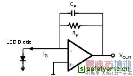 由于运算放大器的反向输入提供一虚接地,此光电二极管偏压将维持在0