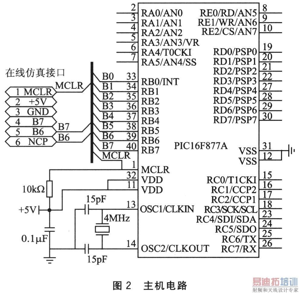 1.2 发射和接收电路的设计