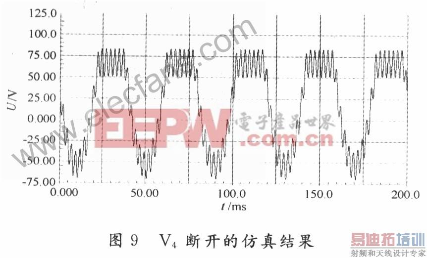 基于protel99se对随动系统电路板的仿真