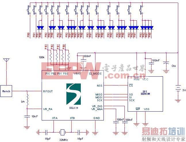 下图显示了一个电路板尺寸是4x22cm的42键遥控器样机照片,这个遥控器