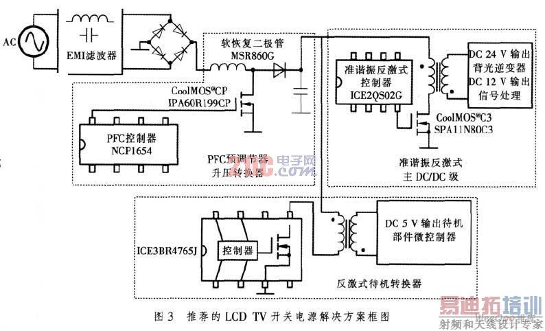 6 系统性能分析:   在上述电源解决方案的基础上设计出一款LCD TV开关电源,其技术指标如下:1) 输入电压为交流85~265 V;2) 输入频率为47~63 Hz;3) 输入谐波符合EN61000-3-2 标准;4) 正常运行时主DC/DC 级输出为24 V/6 A,12 V/3 A,正常运行时待机输出为5 V/2 A;5) 待机运行在5 V/0.
