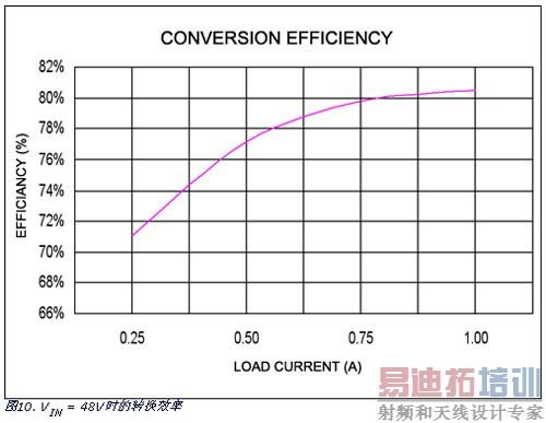 低成本用电设备完整方案含12v buck转换器,pd供电电路