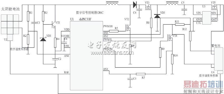 基于数字信号控制器和dc/dc转换器的mppt控制介绍