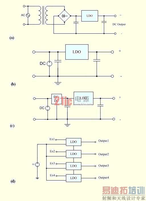 国内ldo发展概况 中国集成电路(ic)产业经过40余年的发展,已经形成了