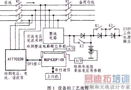 基于电力操作电源智能电池巡检系统的设计