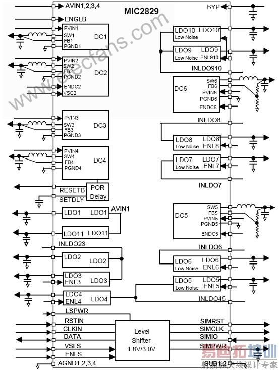 主要应用在4g lte usb调制解调器,3g/4g (hedge/lte)无线芯片组,wimax