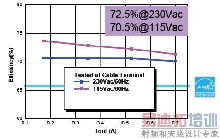 nokia ac-8c电路图