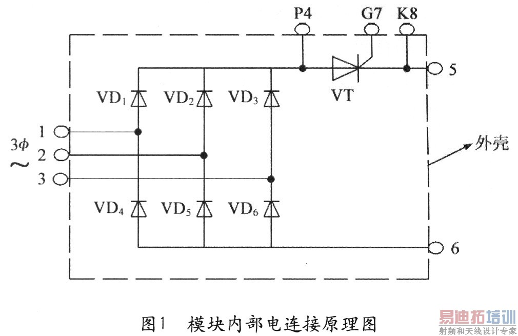 1)铜基导热底板:其功能为陶瓷覆铜板(DBC基板)提供联结支撑和导热通道,并作为整个模块的结构基础。因此,它必须具有高导热性和易焊性。由于它要与DBC基板进行高温焊接,又因它们之间热线性膨胀系数(铜为16.710-6/,DBC约不5.610-6/)相差较大,为此,除需采用掺磷、镁的铜银合金外,并在焊接前对铜底板要进行一定弧度的预弯,这种存在s一定弧度的焊成品,能在模块装置到散热器上时,使它们之间有充分的接触,从而降低模块的接触热阻,保证模块的出力。   2)DBC基板:它是在高温下将氧化铝(Al2