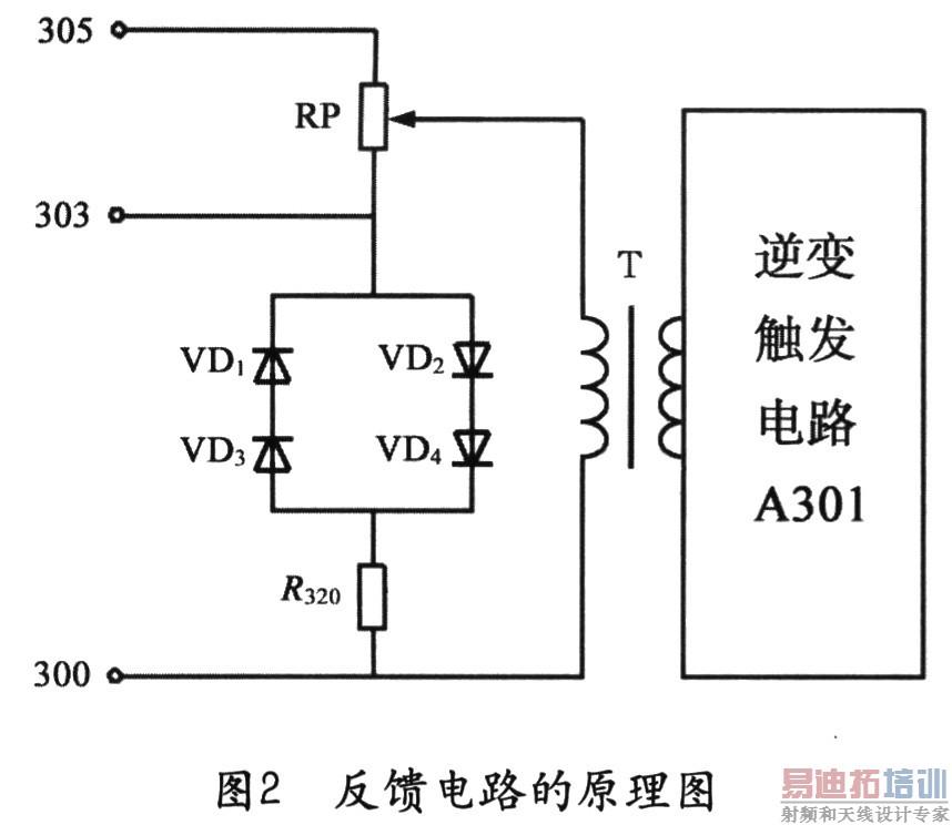 图1为逆变主电路的原理图,l0是启动磁环,ta是电流互感器,tv是电压