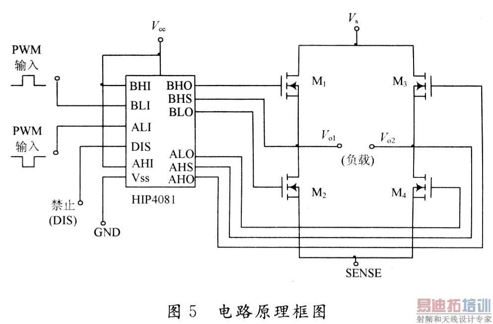 基于hip4081的厚膜h桥电机驱动电路设计