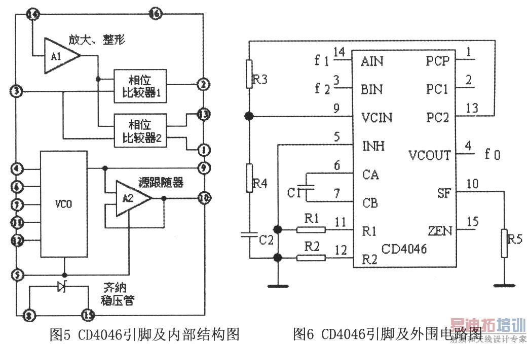 压控振荡器需要外接电阻r1,r2和电容c1.