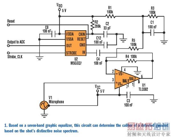 25和16 khz的带通滤波器.均衡器对输入产生24 db固定增益.