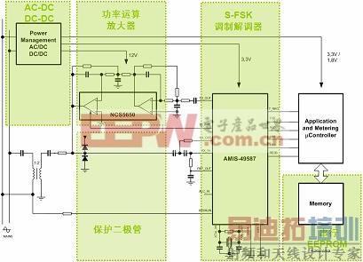 ncp1015等ac-dc转换器,lm2596,ncp3063和cs51411等dc-dc转换器,mc78l