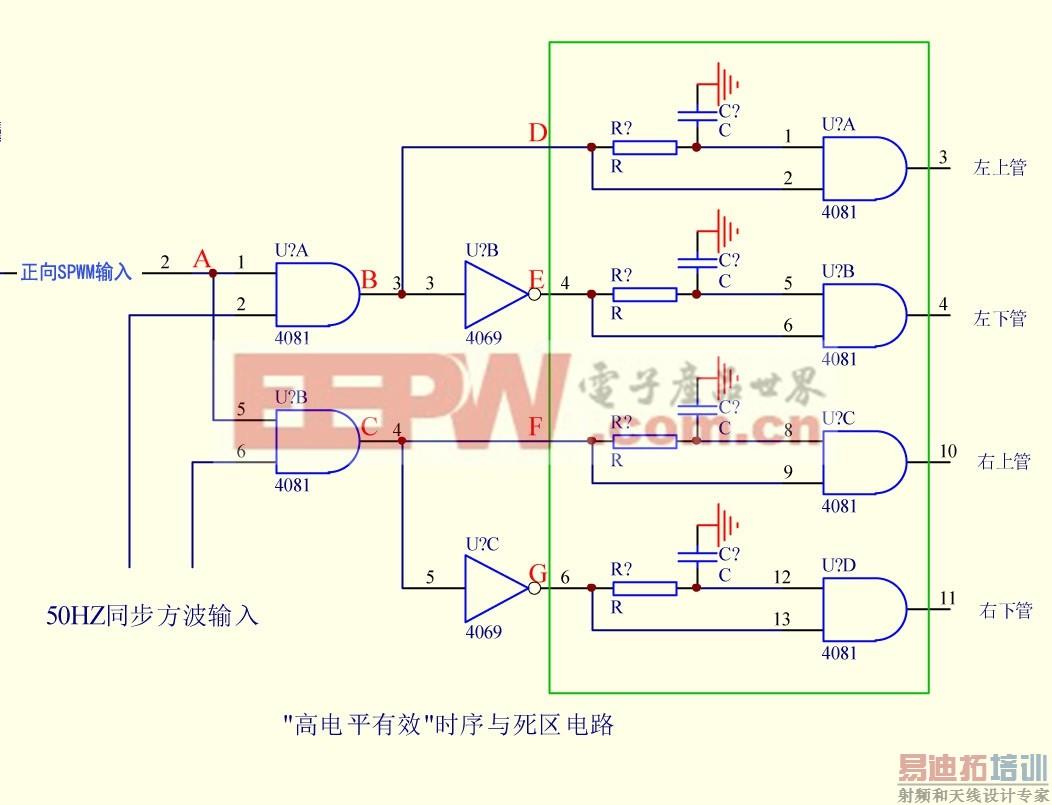 """1.正弦波振荡器、精密整流电路、50HZ同步波发生电路,加法电路等和前次贴子中的基本一样,没有大的变动;供稳压用的误差放大器U3A的接法稍做了一些改动,主要是为了提高抗干扰性能及控制灵敏度等. 2.主芯片SG3525的接法和一般常规接法有点不同,因为3525的11,14脚是""""图腾柱""""输出,我把11,14脚接地,屏蔽了图腾柱的下管,并在13脚接一个上拉是阻做负载,这样做的目的是把原11,14脚的信号合并在一起输出,以大幅度地提高最大比空比."""