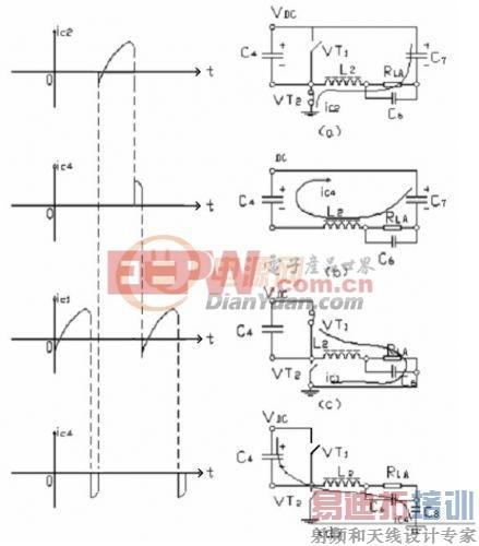 如何正确理解半桥逆变电路的工作原理