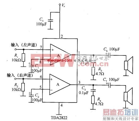 小功率功放电路图如下图所示。本音频信号放大器主要用于频带为300Hz~3400Hz范围内,它可广泛用于通讯机中的公务联络,也可用于小型音响、收录机、收音机放大,以及其它音频故障接收信号。 工作原理 电路原理如图所示。本放大器由三极管VT1、VT2、VT3、变压器T1、T2及相关元件组成。微弱的信号ui由输入变压器T1,感应的信号送到前置放大器VT1的基极进行放大,其集电极将放大信号送到变压器T2,T2的作用能使单端变成双端,则T2的次级绕制的两组分别送至由三极管VT2和VT3组成的单端推换式放大电路,工作