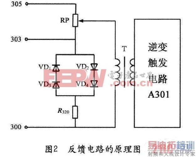 中频电源的零压启动装置结构及工作原理