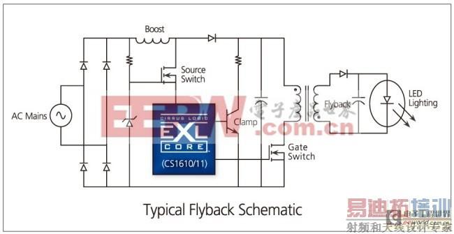 电子设计 电源技术 电源技术 > 数字控制器实现接近100%的triac调光