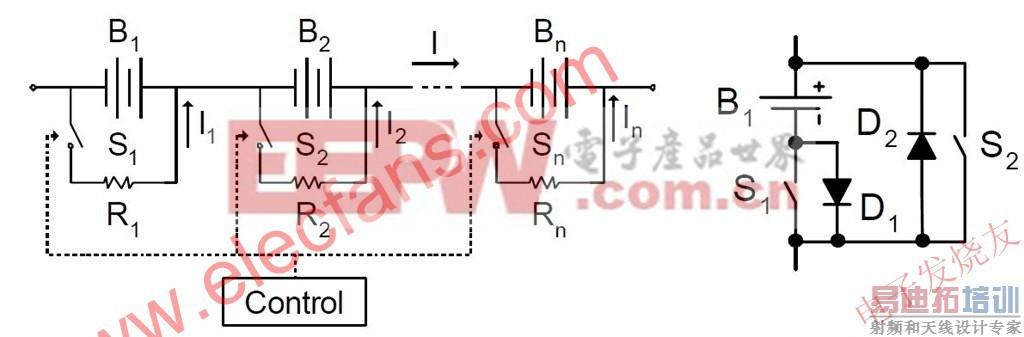 电池组管理之电池均衡技术介绍