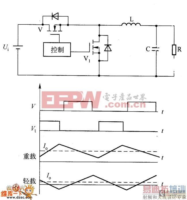 同步整流一降压型(sr-buck)pwm转换器是低电压输人vrm的最常用电路