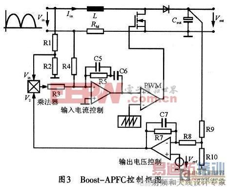 基于l6562芯片的高功率因数boost电路的基本原理及设计