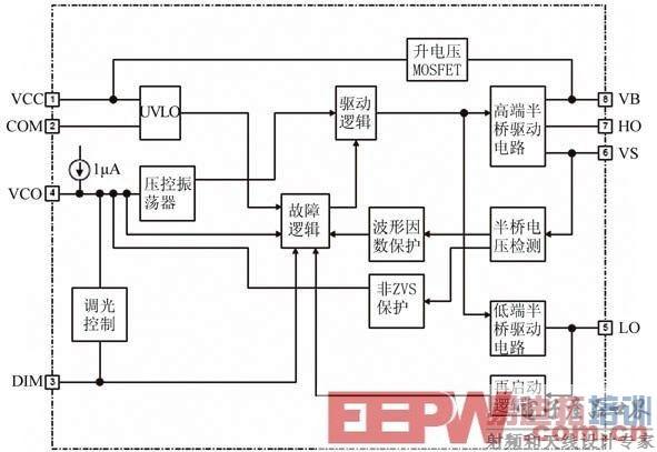 电源技术 > 一种4级智能可调光荧光灯电子镇流器电路设计  irs2530d