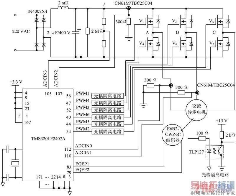 图2 TMS320LF2407A 控制单元电路原理图。 光耦隔离电路由6 片东芝公司的TLP127 及相应的限流电阻组成, 主要完成TMS320LF2407A 与IPM 智能功率模块的电气隔离, 并将输出的PWM 信号放大。 [p] 转速检测电路采用欧姆龙1024 原旋转型线编码器E6B2CWZ6C, 编码器输出的脉冲经过TMS320LF2407A内部4 倍频后可以实现每转4 096 个脉冲, 从而保证了转速的精度。根据采样得到的数据与给定数据比较, 调整DSP 输出驱动脉冲的宽度, 从而调节交流电机的