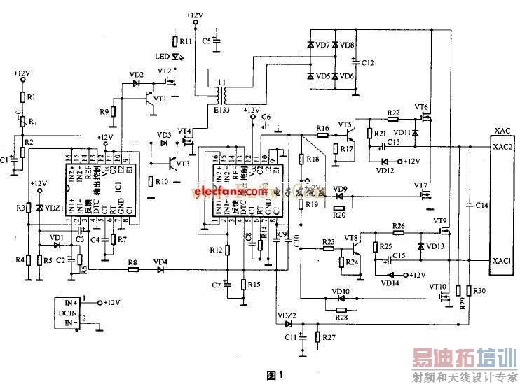 车载逆变器的整个电路大体上可分为两大部分,每部分各采用一只TL494或KA7500芯片 组成控制电路,其中第一部分电路的作用是将汽车电瓶等提供的12V直流电,通过高频PWM (脉宽调制)开关电源技术转换成30kHz-50kHz、220V左右的交流电;第二部分电路的作用则是利用桥式整流、滤波、脉宽调制及开关功率输出等技 术,将30kHz~50kHz、220V左右的交流电转换成50Hz、220V的交流电。 1.