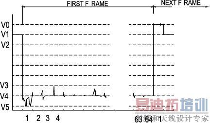 在图1中,在各输出端增加了运算放大器lm324.